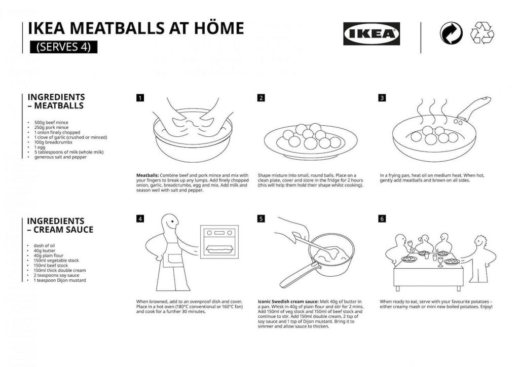 IKEA meatballs at home